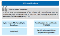 Detail Certification