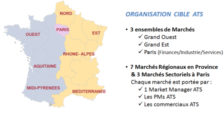 Organisation geographique ATS